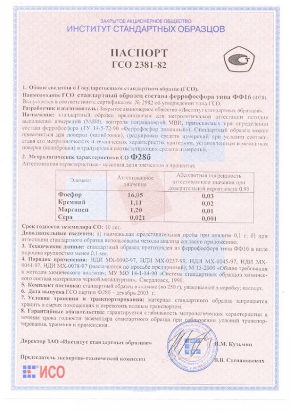 Паспорт на Ф28б