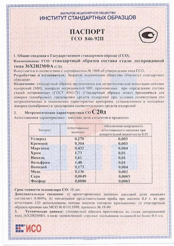 Паспорт на С20д