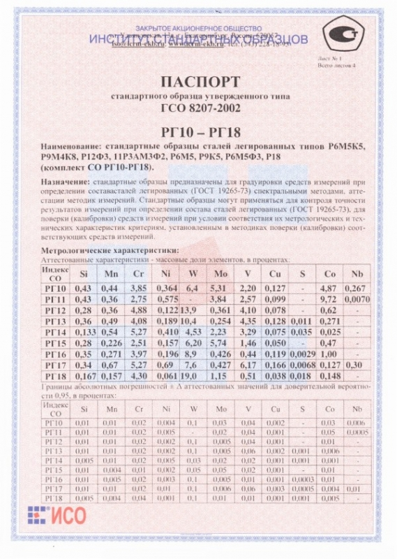 Паспорт на РГ18