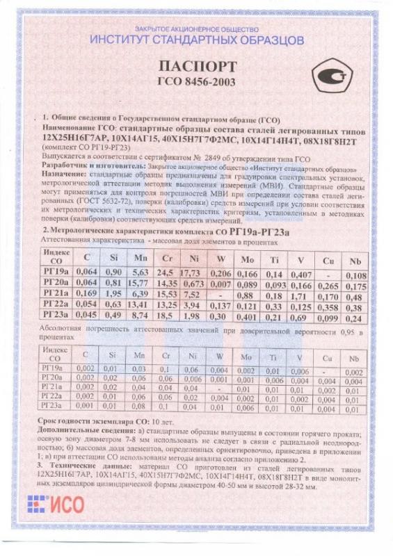 Паспорт на РГ19а
