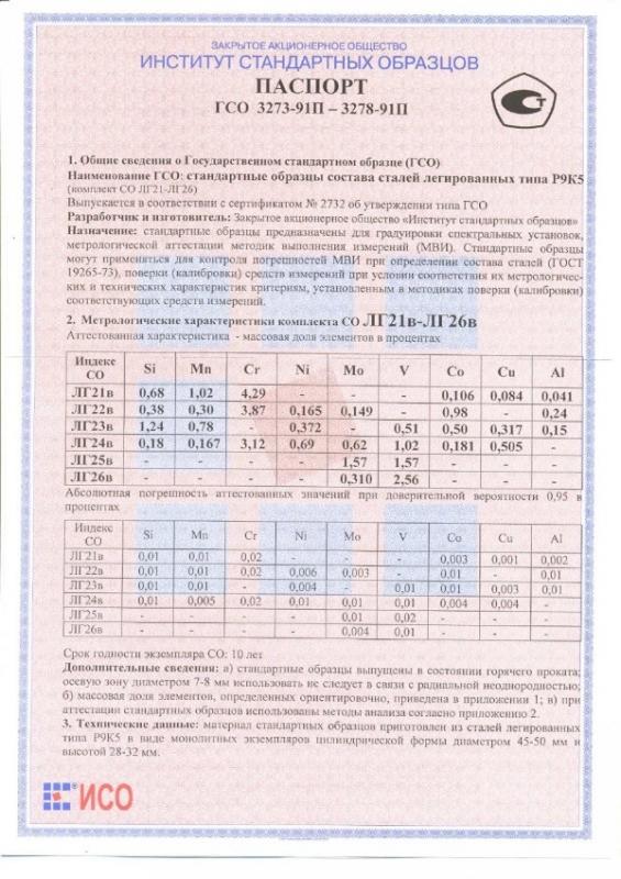 Паспорт на ЛГ25в