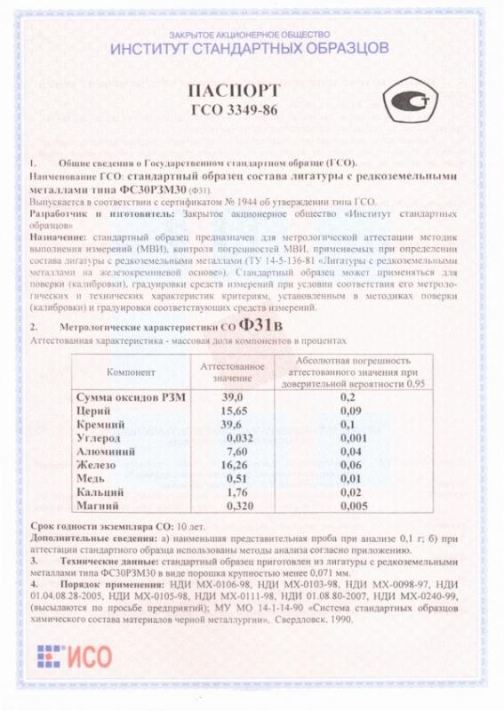 Паспорт на Ф31в