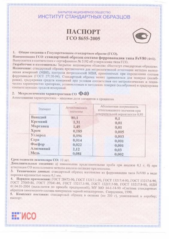 Паспорт на Ф40