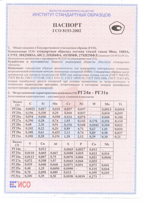 Паспорт на РГ30а