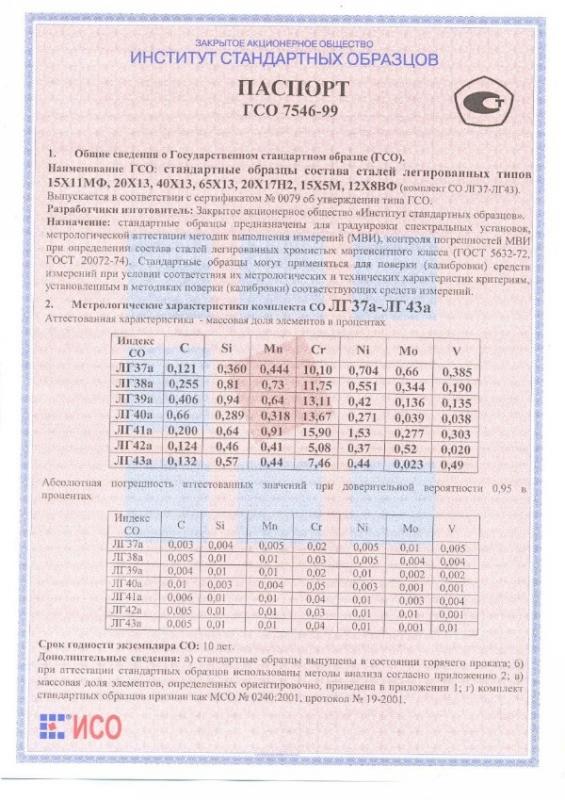 Паспорт на ЛГ37а