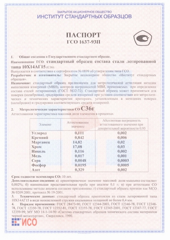 Паспорт на С36г