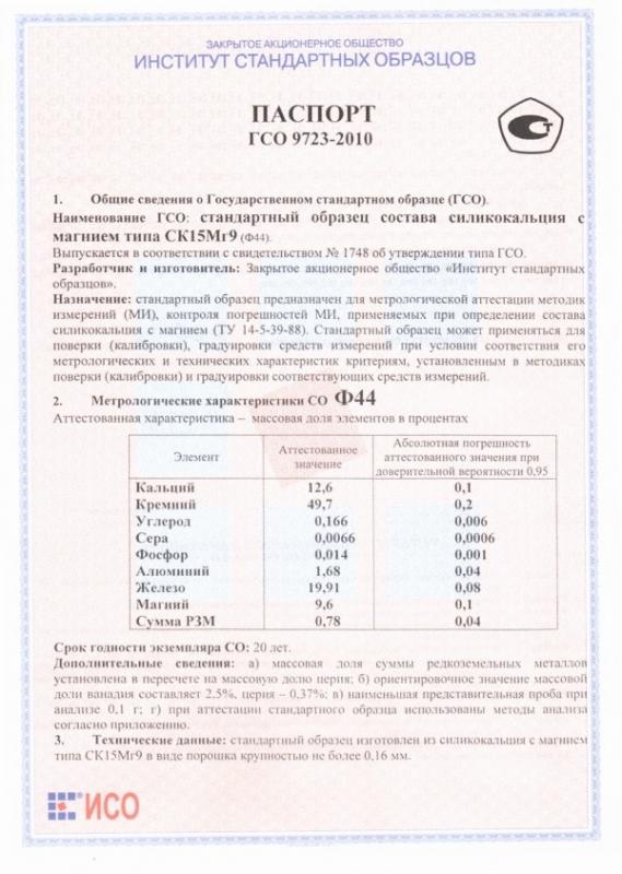 Паспорт на Ф44