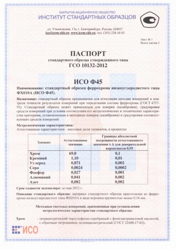 Паспорт на Ф45