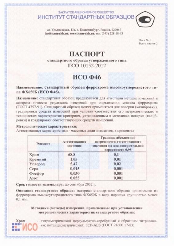 Паспорт на Ф46