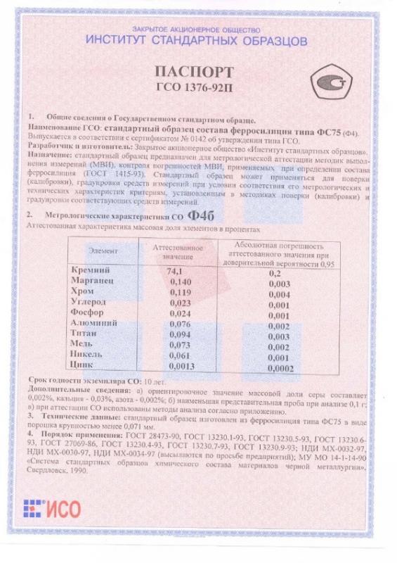 Паспорт на Ф4б