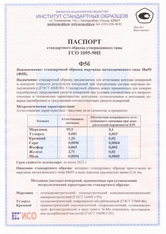 Паспорт на Ф5б
