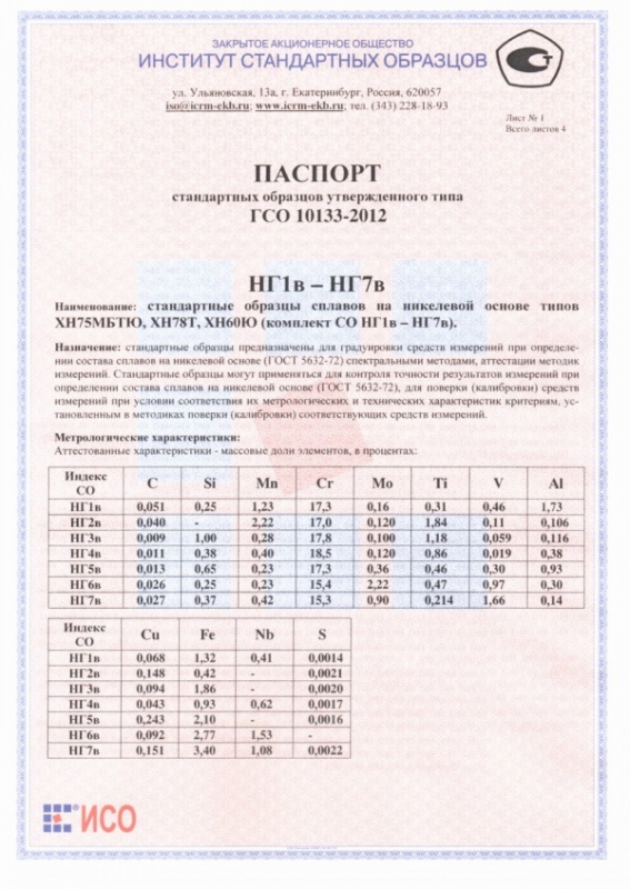 Паспорт на НГ1в