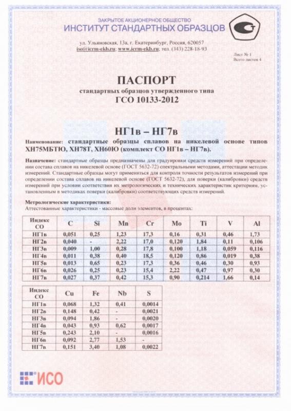 Паспорт на НГ3в