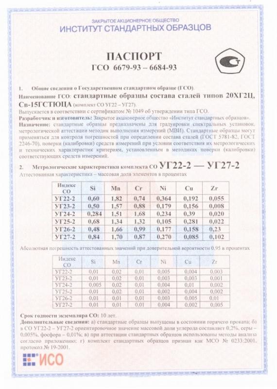Паспорт на УГ26-2