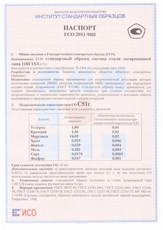 Паспорт на С51г