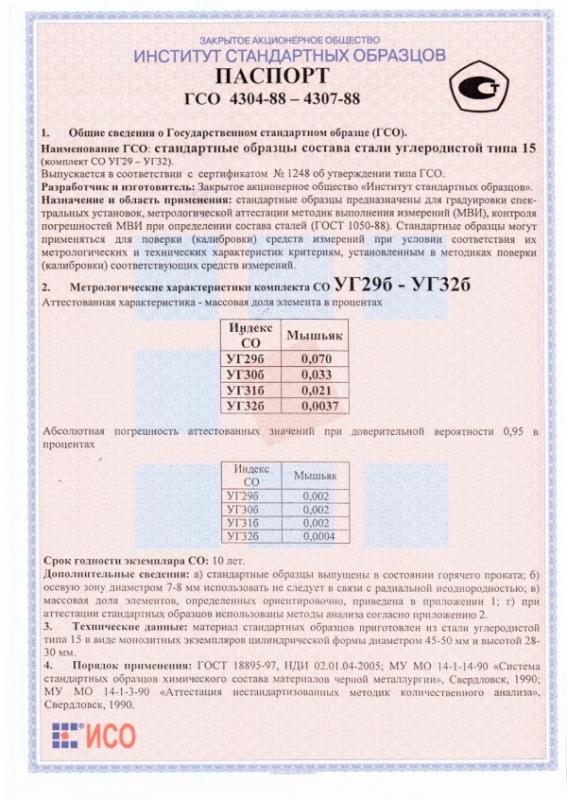 Паспорт на УГ29б