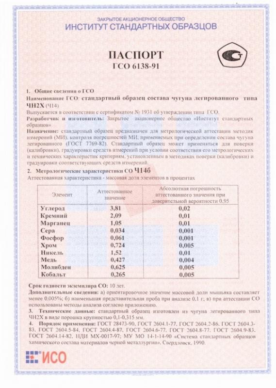 Паспорт на Ч14б