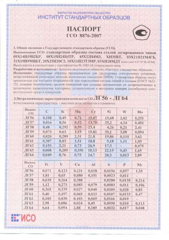 Паспорт на ЛГ58