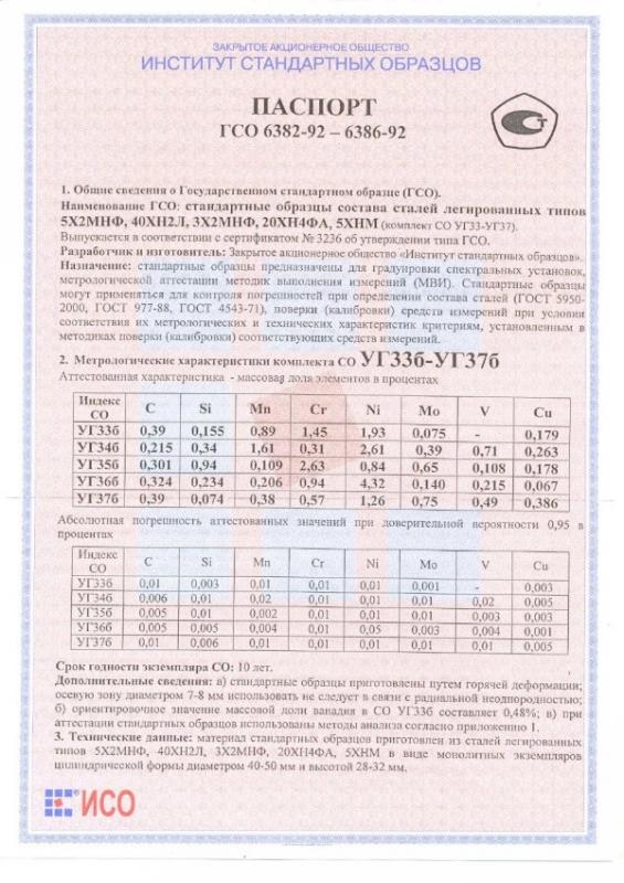 Паспорт на УГ36б