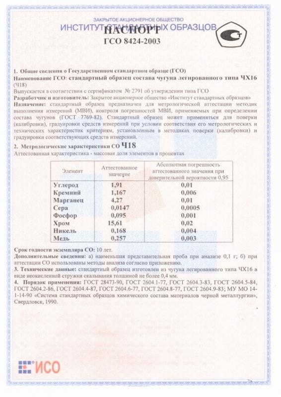 Паспорт на Ч18