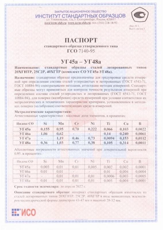 Паспорт на УГ45а