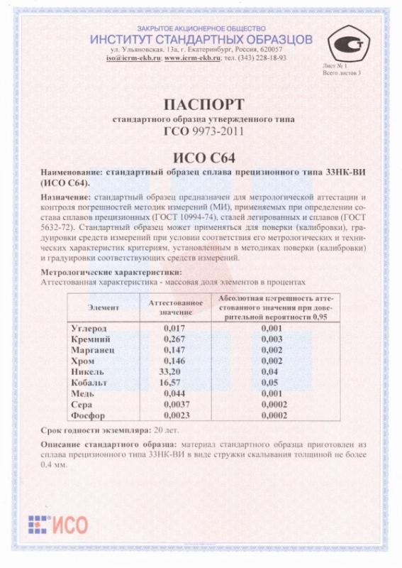 Паспорт на С64