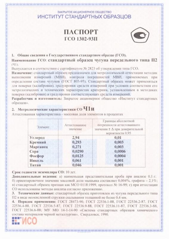 Паспорт на Ч1и