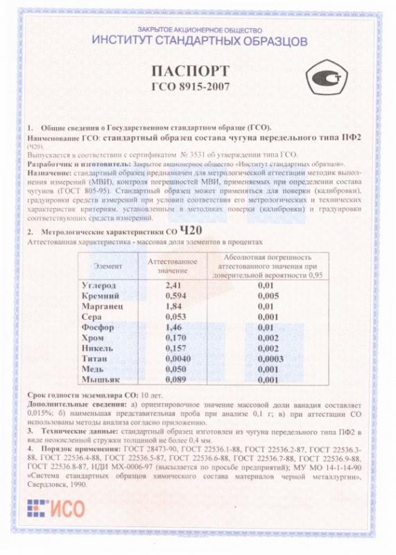 Паспорт на Ч20