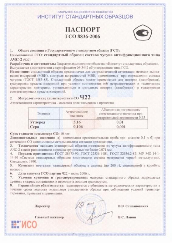 Паспорт на Ч22