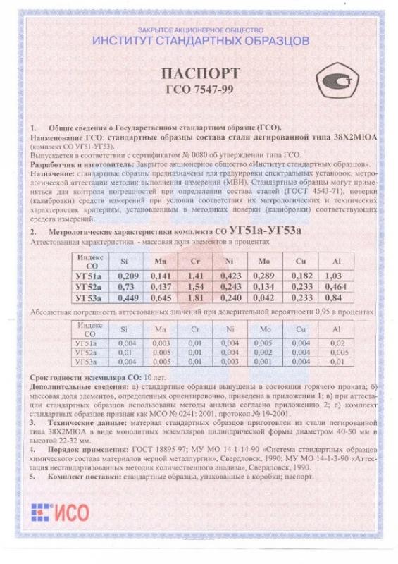 Паспорт на УГ52а