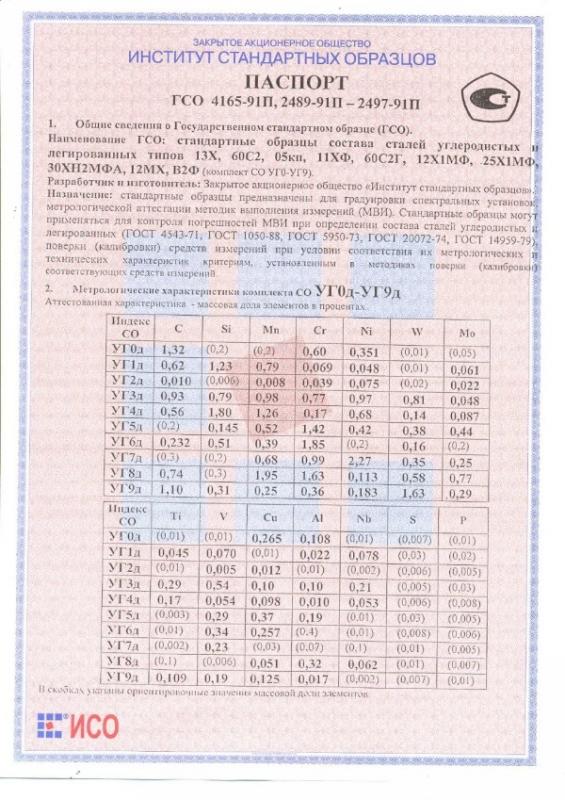 Паспорт на УГ3д