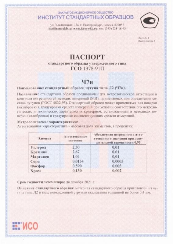 Паспорт на Ч7и