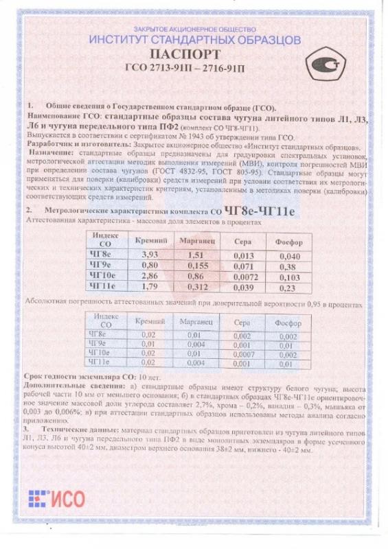 Паспорт на ЧГ10е