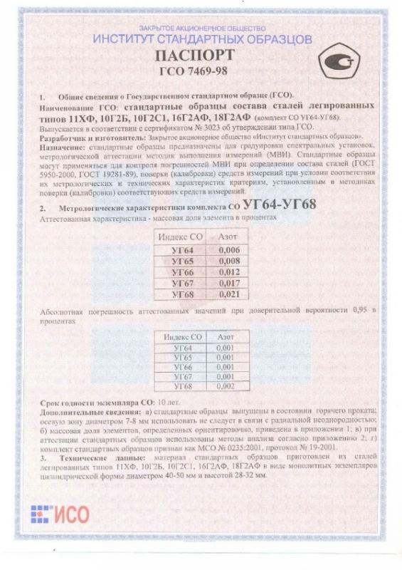 Паспорт на УГ68