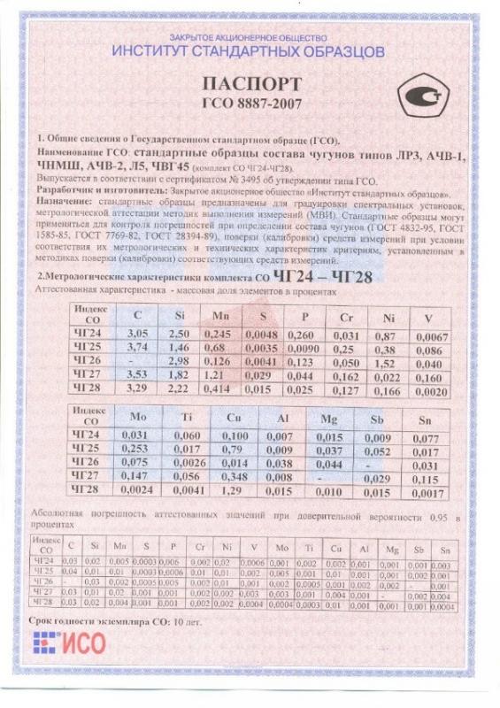 Паспорт на ЧГ25