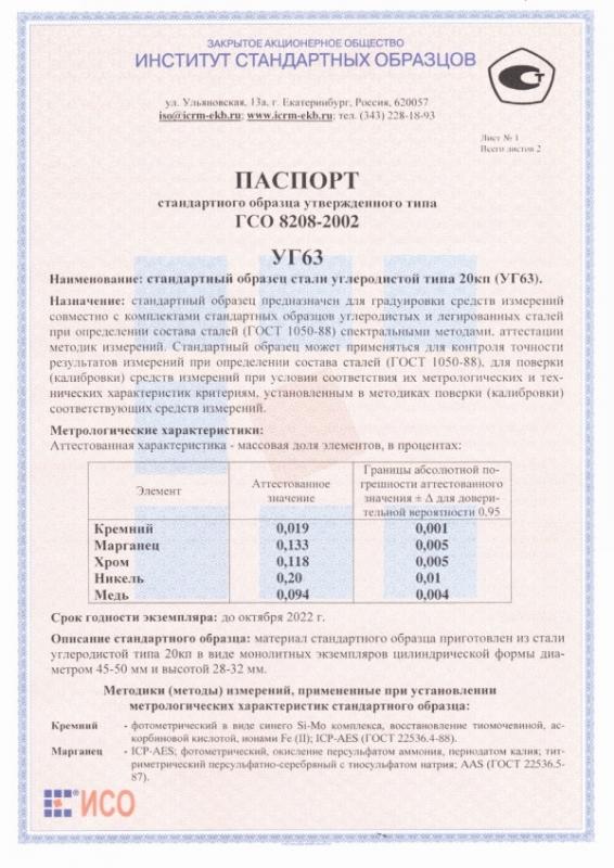 Паспорт на УГ63