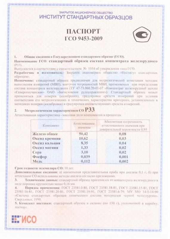 Паспорт на Р33