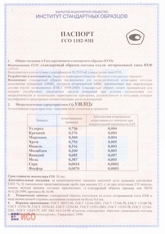 Паспорт на УНЛ12г