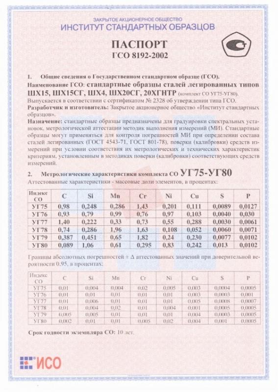 Паспорт на УГ76