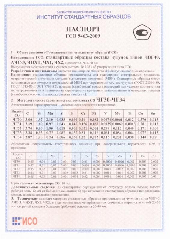 Паспорт на ЧГ30