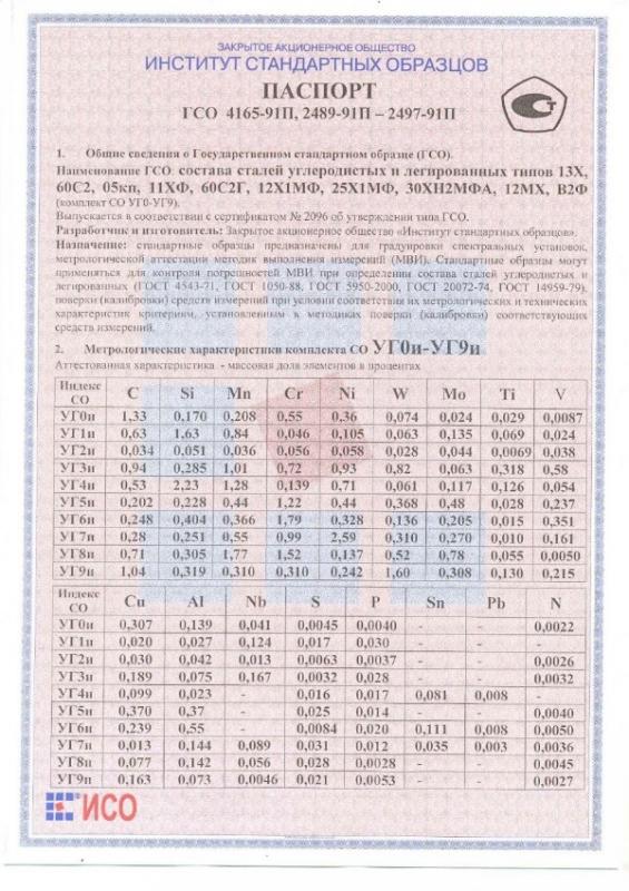 Паспорт на УГ9и