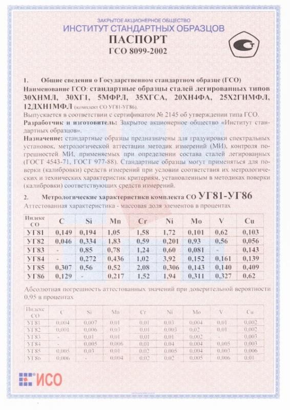 Паспорт на УГ82