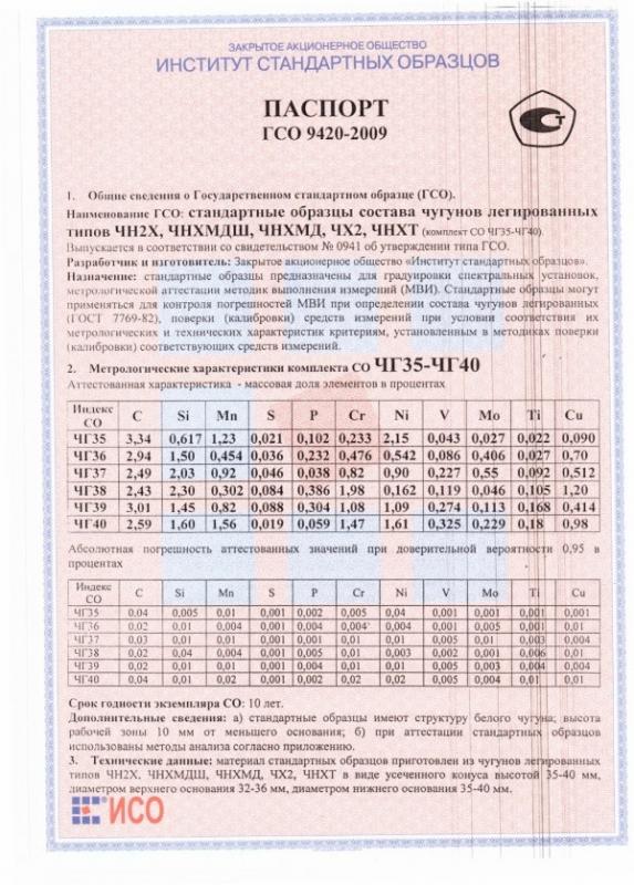Паспорт на ЧГ40