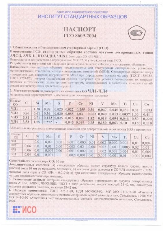 Паспорт на ЧЛ1