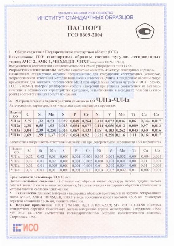 Паспорт на ЧЛ1а