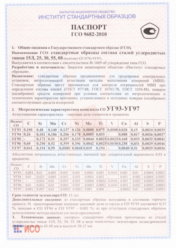 Паспорт на УГ93