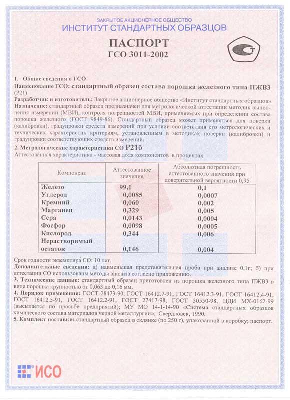 Паспорт на Р21б