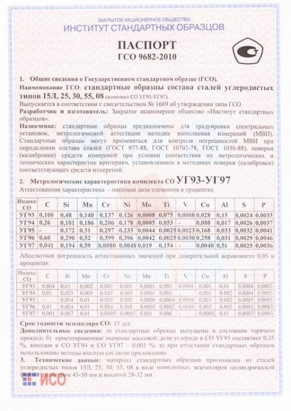 Паспорт на УГ97