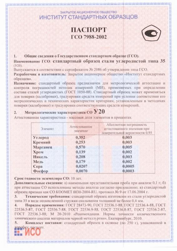 Паспорт на У20