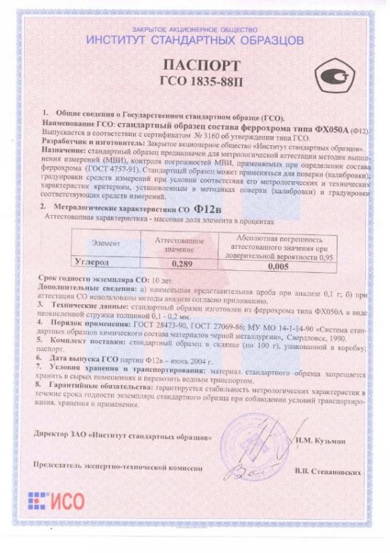 Паспорт на Ф12в